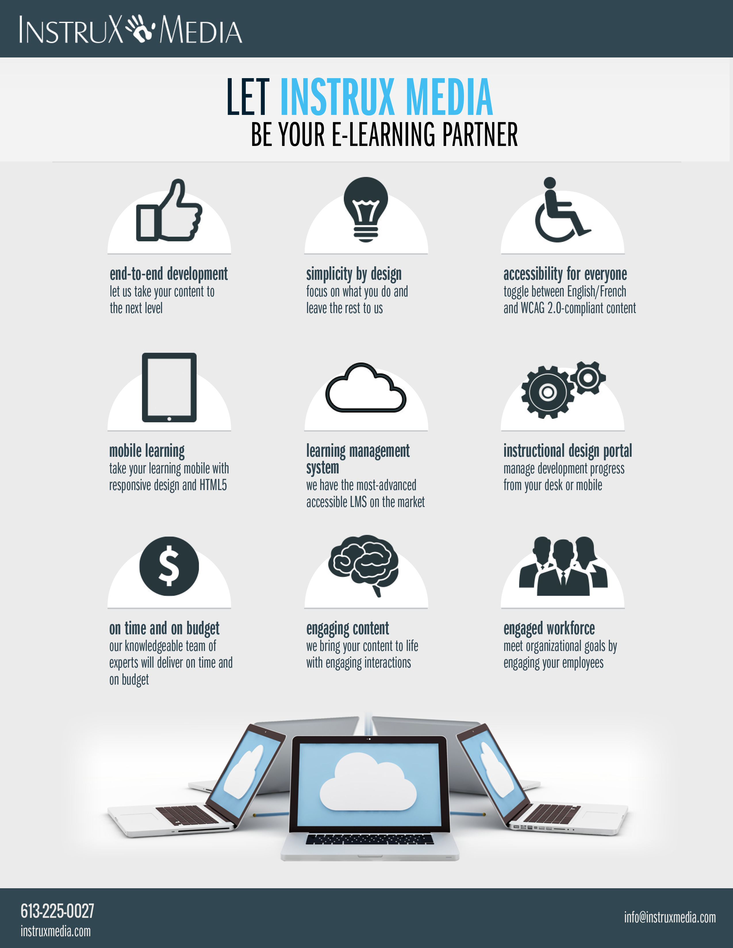 9 Reasons Why Instrux Media is the Leader in E-Learning
